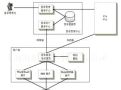 SES――海加电子印章系统