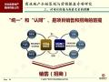 深圳地產顧問提供商業地產營銷策劃服務