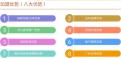 """古云轩鞋服以""""服务品质,创新品牌""""为发展理念,专业供应老北京"""