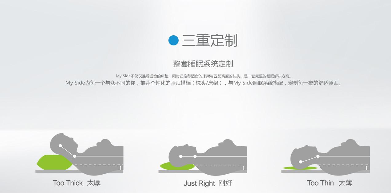 科技床垫哪家工艺好国际的品质国内的价格,质量杠杠滴