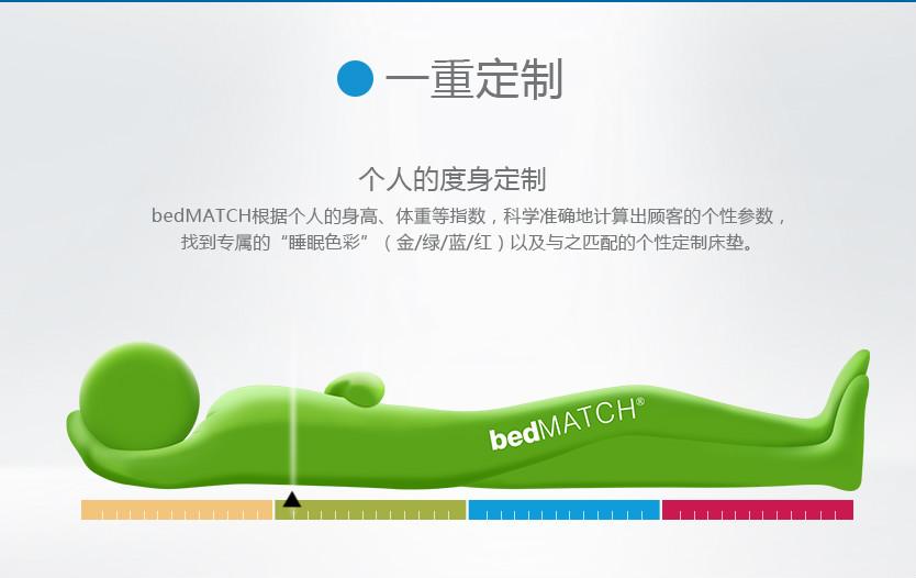 高宝睡眠科技(深圳)有限公司专业从事总膝盖疼睡什么床垫好厂家