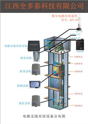 中国电梯五方通话行业领导品牌