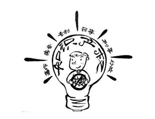 知识产权认证机构换季大优惠,各种规格任君挑选!!
